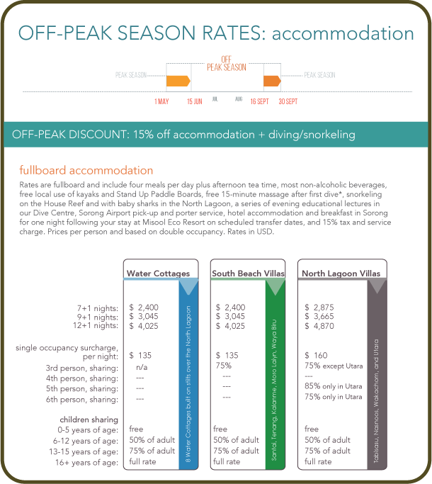 off peak season rates at misool eco resort