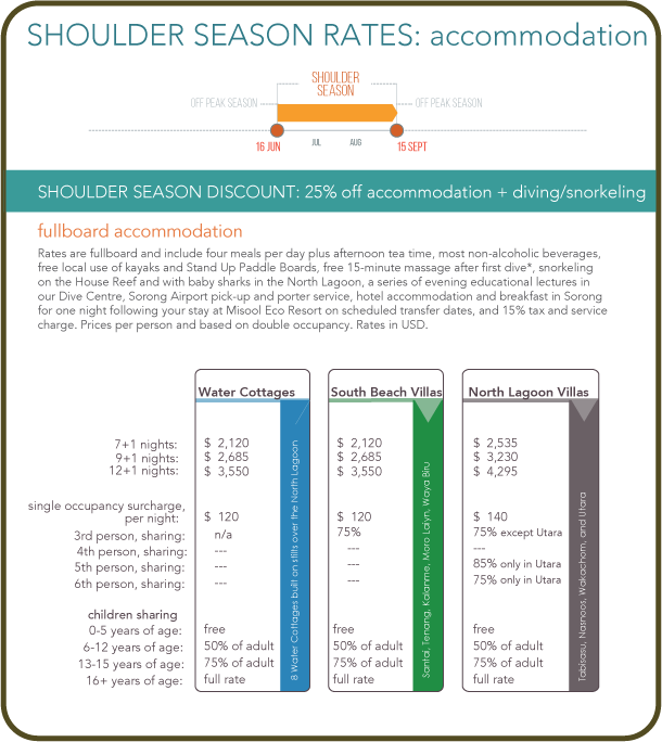 shoulder season rates at MER